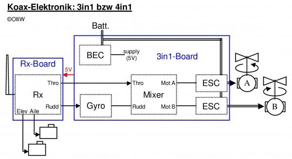 koax elektronik coax electronic 3in1 4in1 board