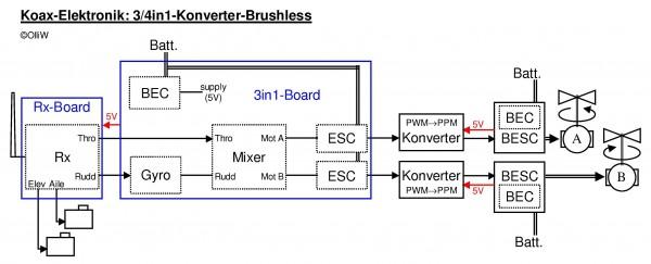 koax elektronik konverter coax electronic 3in1 4in1 converter brushless