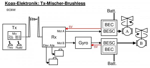 koax elektronik mischer coax electronic tx mixer brushless