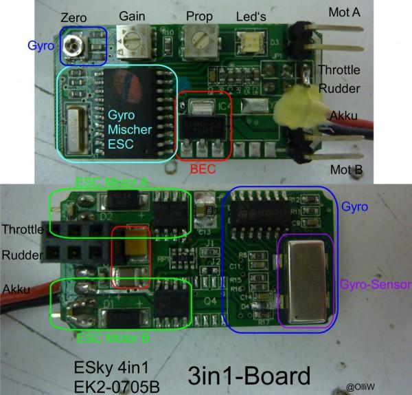 esky 4in1 3in1 board