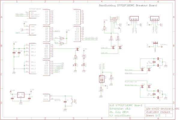 glb stm32 devboard scheme olliw