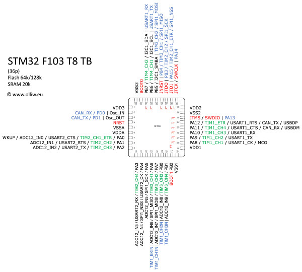 stm32f103t8tb pinlayout olliw