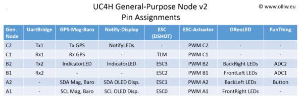 uc4h gen.purpose node v2 pin assignments olliw