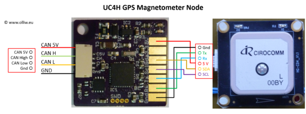 uc4h gps magnetometer board olliw