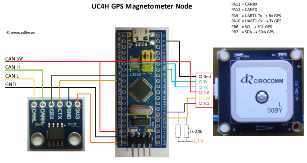 uc4h gps magnetometer diy olliw