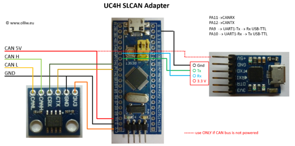 uc4h slcan adapter diy v01 olliw